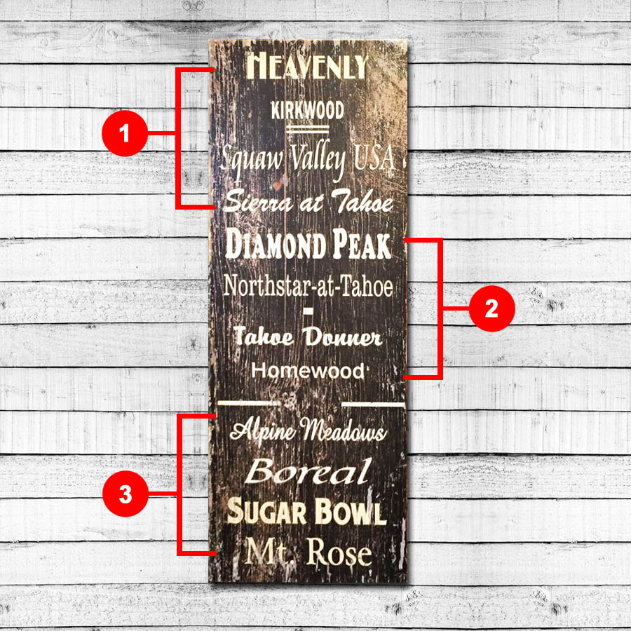 Perfect Ski Resort Vintage Sign Montage | Custom & Personalized Wood Sign CB68